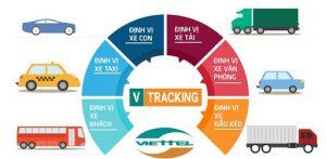 Ưu và nhược điểm của dịch vụ giám sát hành trình Vtracking